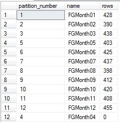 partition_02