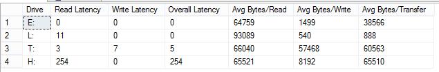 sql server latency